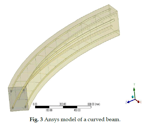 ANALYTICAL INVESTIGATION OF RC CURVED BEAMS | Open Access Journals