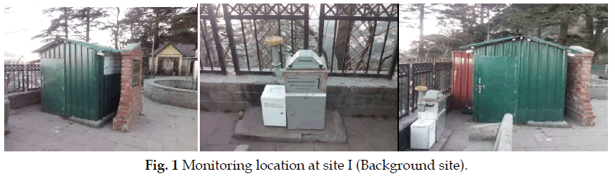 icontrolpollution-Monitoring-location