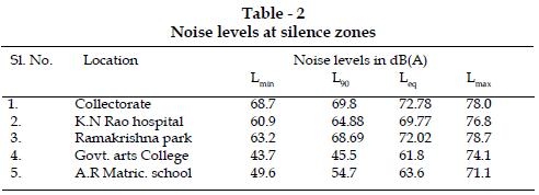 icontrolpollution-Noise-levels-silence