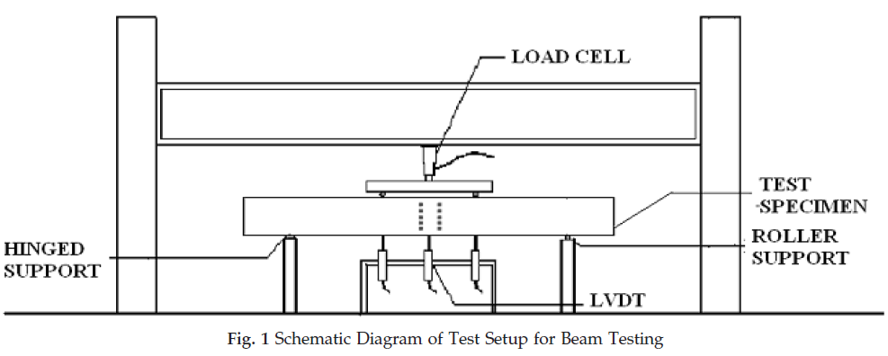 icontrolpollution-Schematic-Diagram-Beam