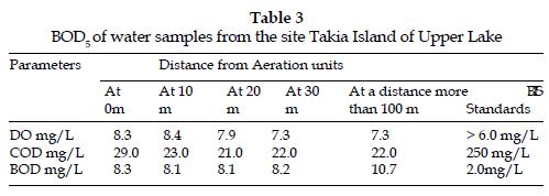 icontrolpollution-Takia-Island