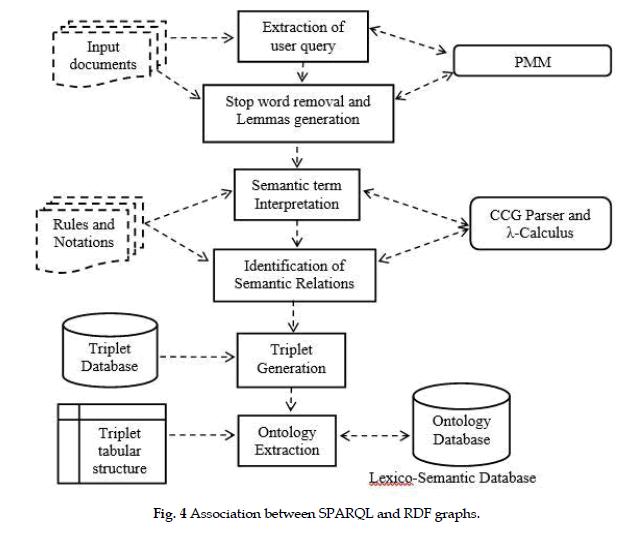 icontrolpollution-association-graphs