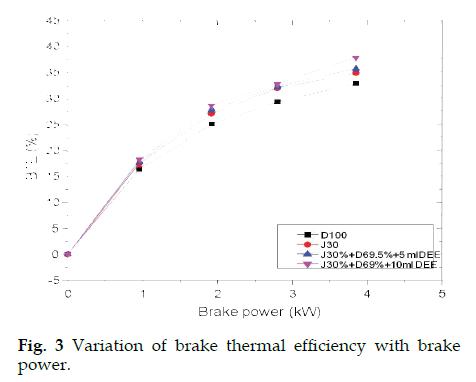 icontrolpollution-brake-thermal