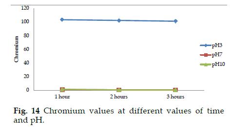 icontrolpollution-chromium