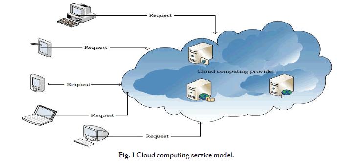 icontrolpollution-computing-service
