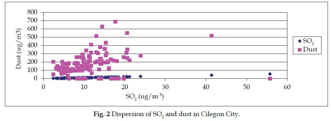 icontrolpollution-dust-Cilegon
