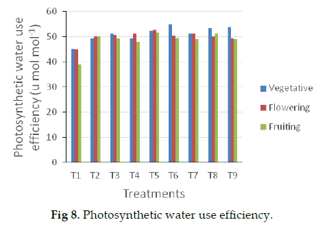 icontrolpollution-efficiency