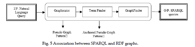 icontrolpollution-graphs