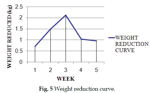 icontrolpollution-reduction-curve