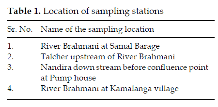 icontrolpollution-sampling-stations