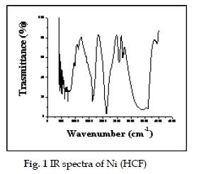 icontrolpollution-spectra