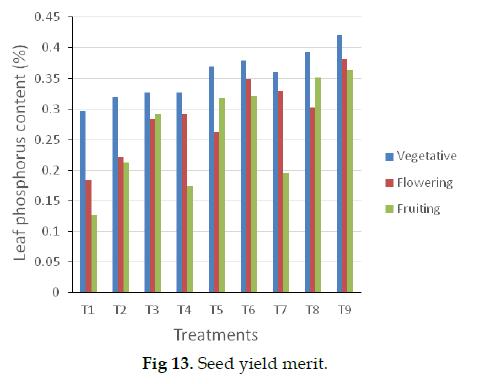 icontrolpollution-yield-merit